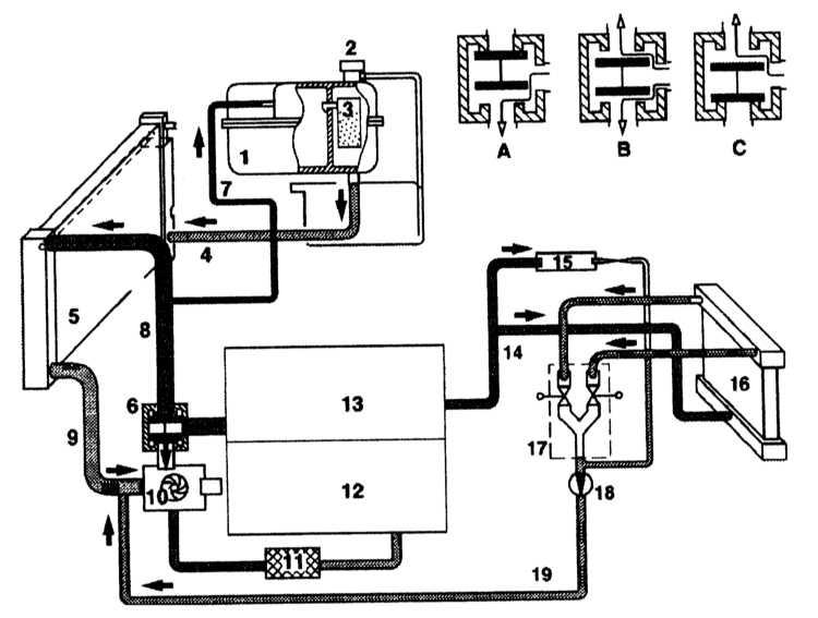 10 — Насос системы охлаждения